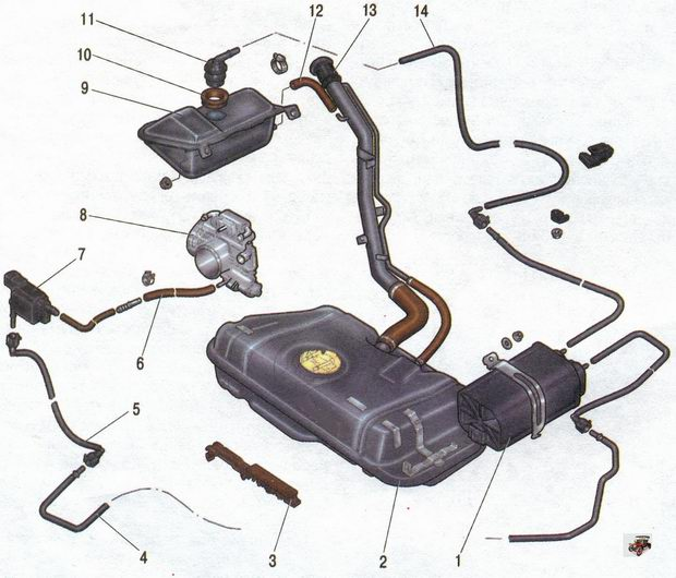 Система улавливания паров топлива Лада Калина ВАЗ 1118