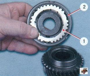 1 - блокирующее кольцо; 2 - муфта