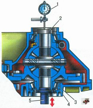 Схема подбора толщины регулировочного кольца подшипников дифференциала Лада Калина ВАЗ 1118