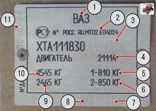 идентификационная табличка автомобиля Лада Калина ВАЗ 1118