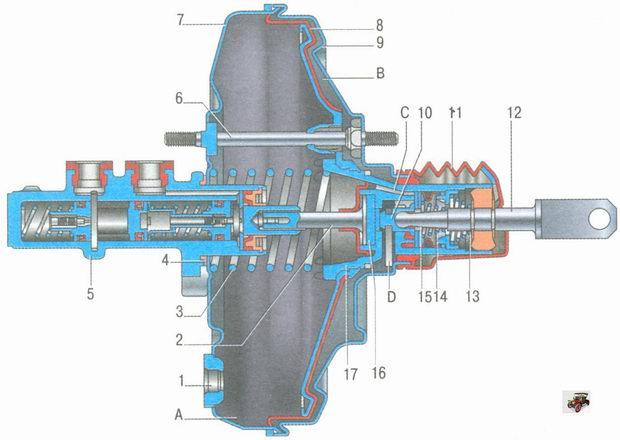 вакуумный усилитель тормозов Лада Калина ВАЗ 1118