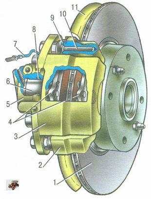 тормозной механизм переднего колеса Лада Калина ВАЗ 1118