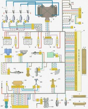 Электрическая схема 1. Соединения системы управления двигателем под нормы токсичности Евро-2 Лада Калина / Lada Kalina (ВАЗ 1118)
