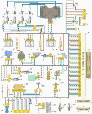 Электрическая схема 3. Соединения системы управления двигателем под нормы токсичности Евро-3 Лада Калина / Lada Kalina (ВАЗ 1118)