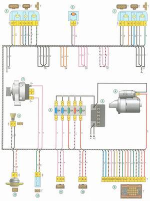 Электрическая схема 1. Схема соединения переднего жгута проводов на автомобиле Лада Гранта ВАЗ 2190