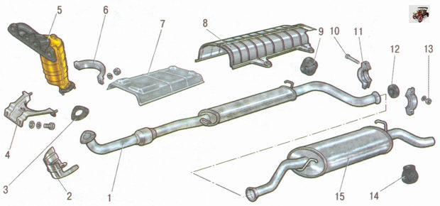 Система выпуска отработавших газов на автомобиле