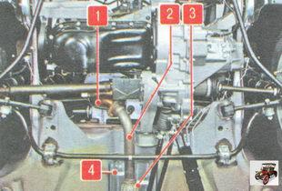 Расположение элементов системы выпуска выхлопных газов в передней части автомобиля