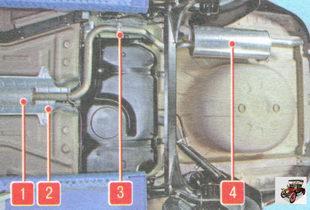 Расположение элементов системы выпуска выхлопных газов в задней части автомобиля