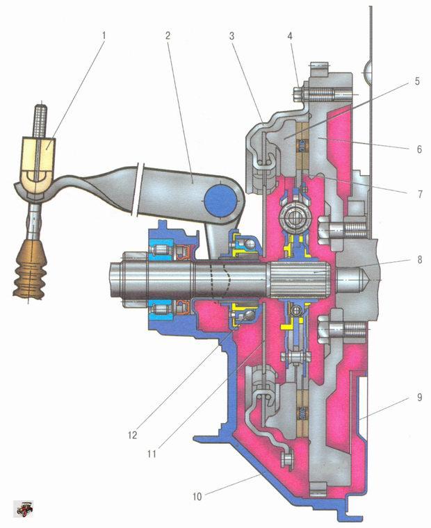 Устройство и схема сцепления автомобиля Лада Гранта ВАЗ 2190