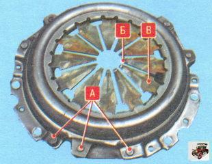 А - заклепочные соединения корзины и нажимного диска сцепления; Б - места контакта лепестков пружины с выжимным подшипником сцепления; В - диафрагменная пружина