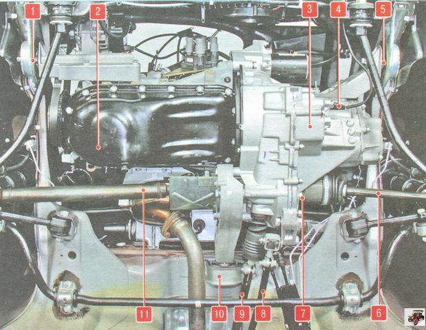 Расположение узлов силового агрегата на автомобиле Лада Гранта ВАЗ 2190 (вид снизу)