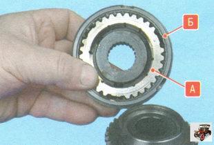 А - блокирующее кольцо; Б - муфта