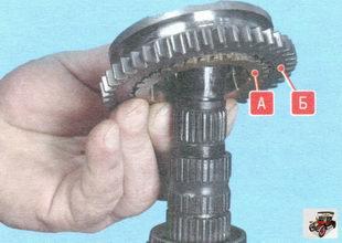 А - синхронизатор с блокирующим кольцом; Б - муфта синхронизатора