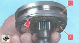 А - блокирующее кольцо; Б - муфта синхронизатора