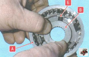 А - муфта синхронизатора; Б - подпружиненные сухари; В - ступица синхронизатора