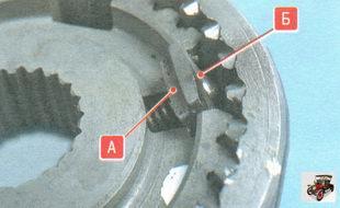 А проточка на сухаре; Б - поверхность муфты синхронизатора