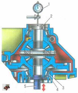 схема подбора толщины регулировочного кольца подшипников дифференциала коробки передач