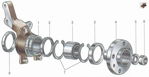 поворотный кулак и детали ступицы переднего колеса Лада Гранта ВАЗ 2190