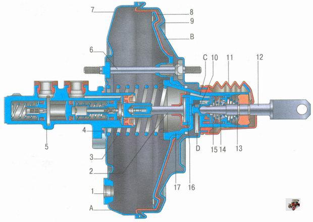 Вакуумный усилитель тормозов автомобиля Лада Гранта ВАЗ 2190