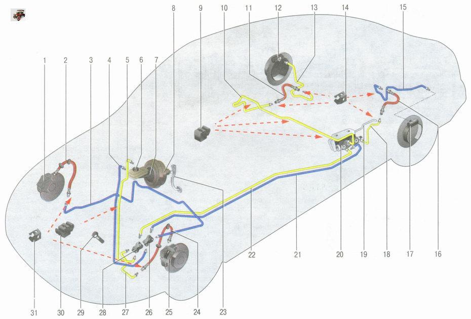 Схема гидропривода тормозов автомобиля Лада Гранта ВАЗ 2190 без ABS