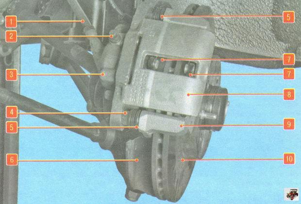Тормозной механизм переднего колеса автомобиля Лада Гранта ВАЗ 2190
