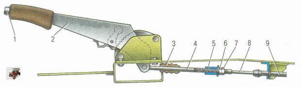 Привод стояночной тормозной системы автомобиля Лада Гранта ВАЗ 2190