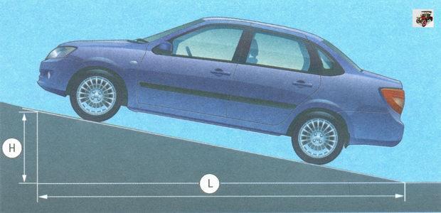 проверка ручного тормоза на автомобиле