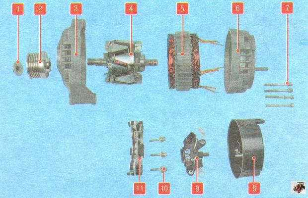 детали генератора 9402.3701 автомобиля Лада Гранта ВАЗ 2190