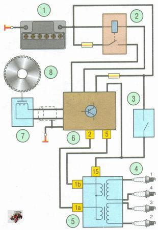 Схема системы зажигания Лада Гранта ВАЗ 2190 с двигателями ВАЗ 11183, ВАЗ 11186 и ВАЗ 21116