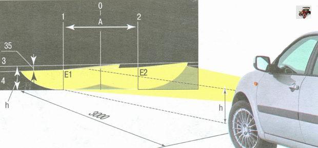 регулировка света фар на автомобиле Лада Гранта ВАЗ 2190