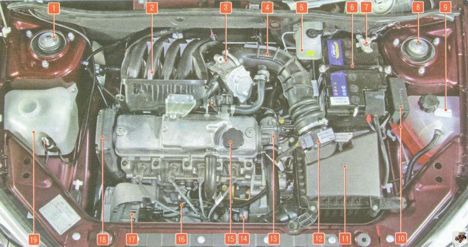 Подкапотное пространство автомобиля Лада Гранта ВАЗ 2190 с двигателем ВАЗ 21116 (ВАЗ 11186)