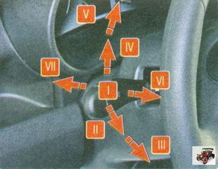 рычаг переключателя указателей поворота и света фар