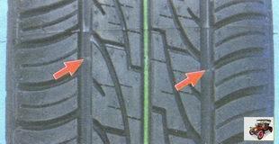 проверка высоты протектора шин