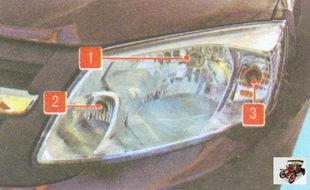 1 - лампа ближнего/дальнего света; 2 - лампа габаритного/дневного ходового огня; 3 - лампа переднего указателя поворота
