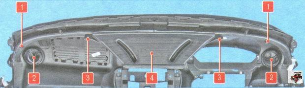 декоративная панель приборов (торпеда) Лада Гранта ВАЗ 2190 (вид с внутренней стороны)