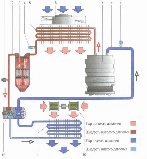 принципиальная схема движения хладагента в кондиционере Лада Гранта ВАЗ 2190