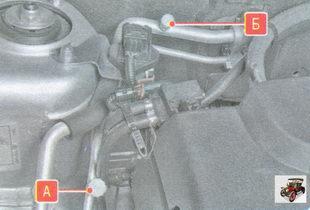 сервисные клапаны линий высокого А и низкого Б давления кондиционера