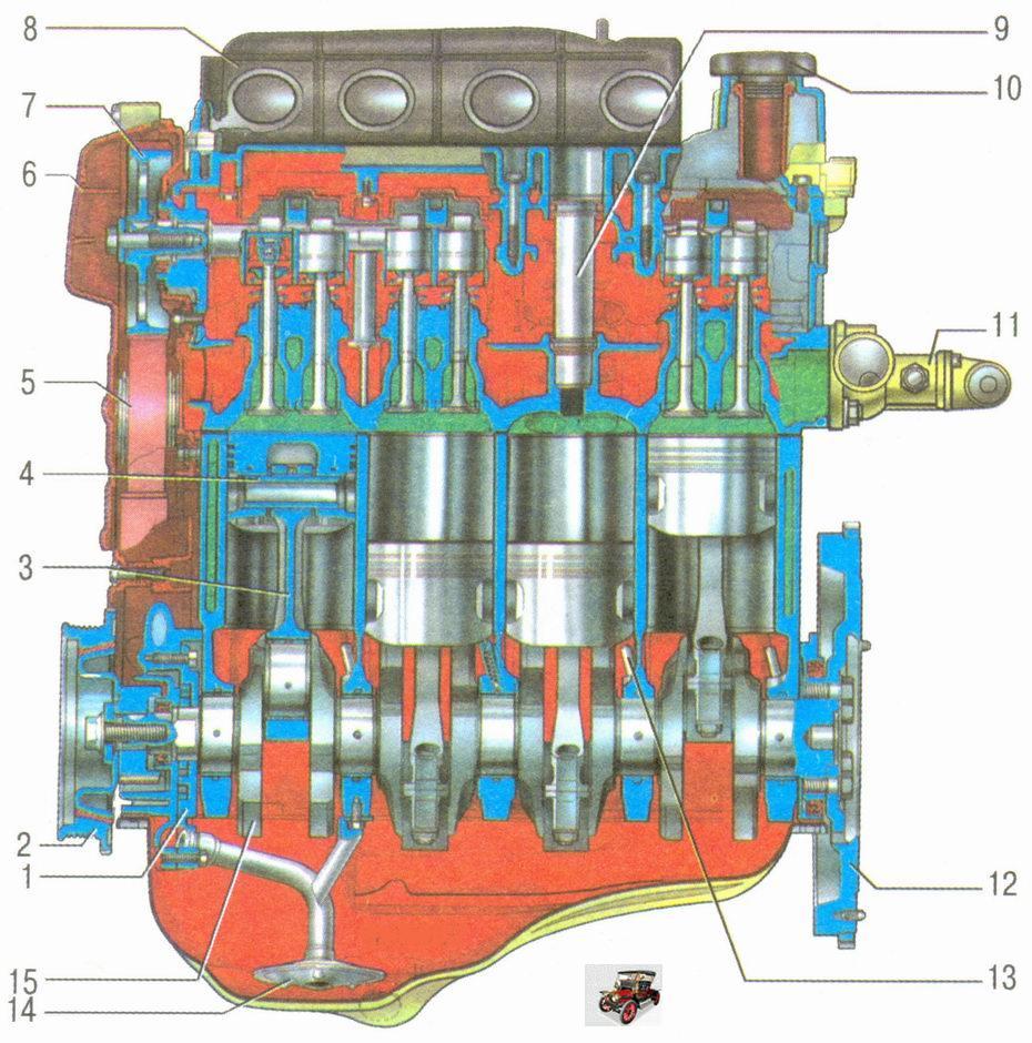 Продольный разрез двигателя ВАЗ 21126 Лада Гранта ВАЗ 2190