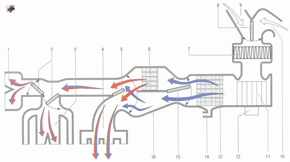 принципиальная схема движения воздушных потоков в системе отопления, кондиционирования и вентиляции воздуха Лада Гранта ВАЗ 2190
