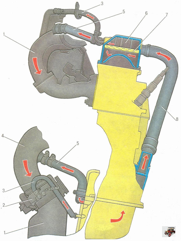 Схема системы вентиляции картера двигателя Лада Гранта ВАЗ 2190