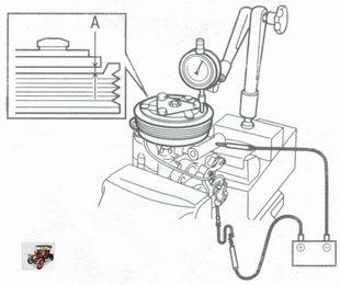 измерьте зазор А между поверхностями трения прижимной пластины и шкив