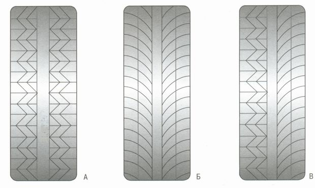Виды рисунков протектора шин (колес) Лада Гранта ВАЗ 2190