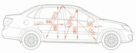 Контрольные размеры проемов дверей Лада Гранта ВАЗ 2190