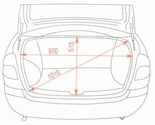 Контрольные размеры проема крышки багажника Лада Гранта ВАЗ 2190