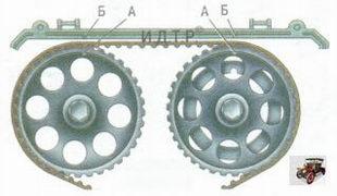 метки ВМТ двигателя ВАЗ 21126 нанесены на зубчатые шкивы распределительных валов (выступы А) и заднюю крышку ремня ГРМ (вырезы Б)