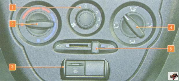 Блок управления системой отопления и вентиляции на автомобиле