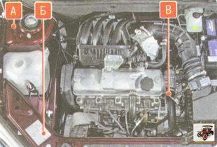 А - идентификационный номер кузова (VIN); Б - идентификационная табличка; В - модель и номер двигателя
