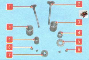 1 и 2 - клапаны, 3 - наружняя пружина, 4 - внутренняя пружина, 5 - верхняя тарелка, 6 - сухарь, 7 - нижняя тарелка
