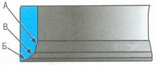 места притирки (обработки) фасок седел клапанов