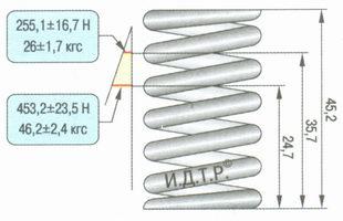 параметры проверки наружной пружины клапана